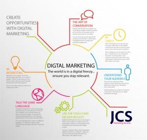 JCS-Digital-Marketing